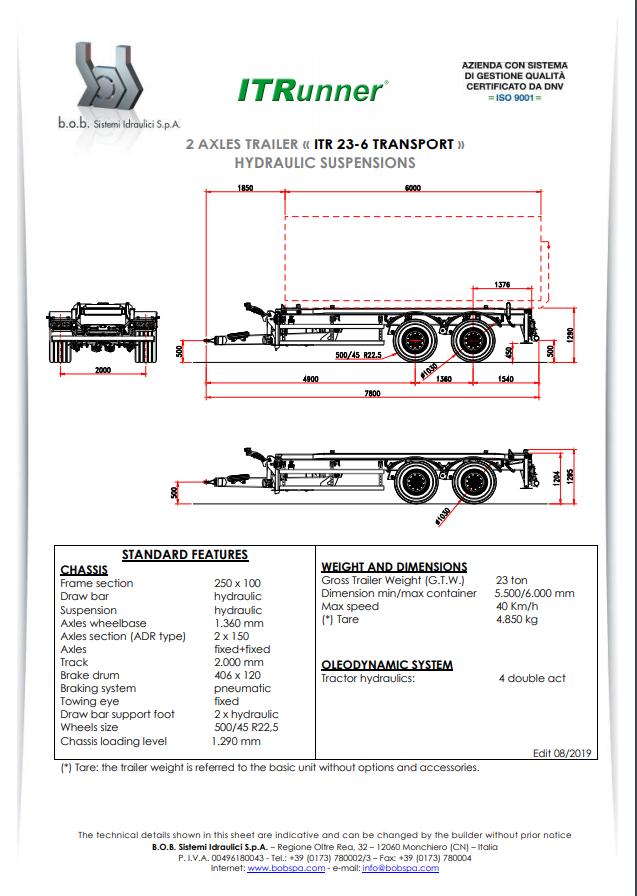 ITR 23-6 Transport